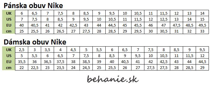 1405c62094eb1 Veľkostné tabuľky Nike | behanie.sk